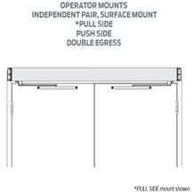 LCN 9560 Series SENIOR SWING Electromechanical Door Operator