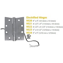 RCI Electrified Hinges