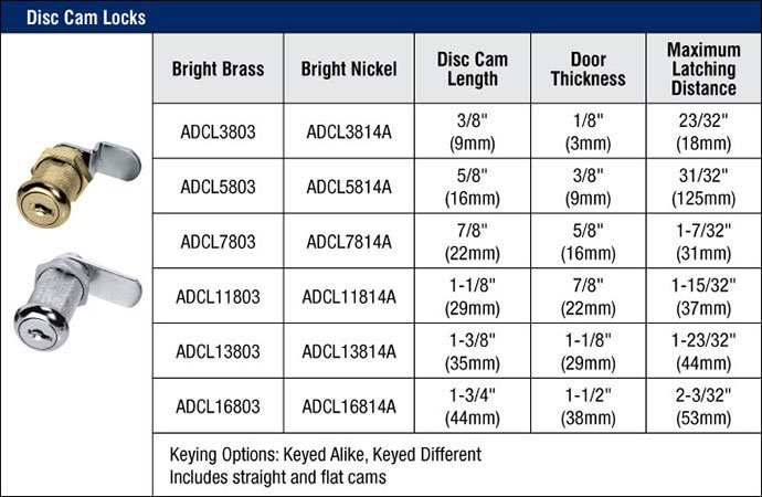 American Adcl118 Disc Cam Lock 1 1 8 Quot Taylor Security